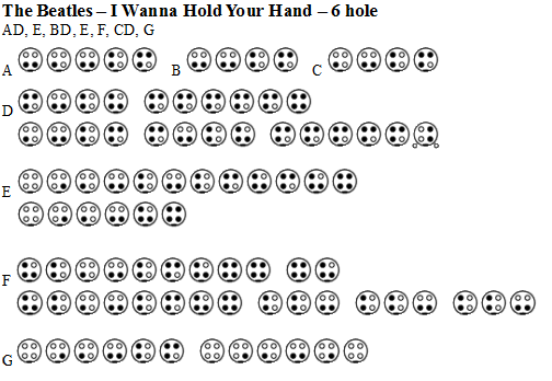 I wanna hold your hand the beatles click aloadofball Image collections
